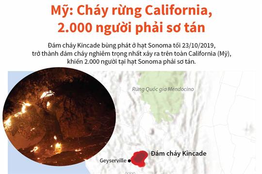 Cháy rừng California (Mỹ), 2.000 người phải sơ tán