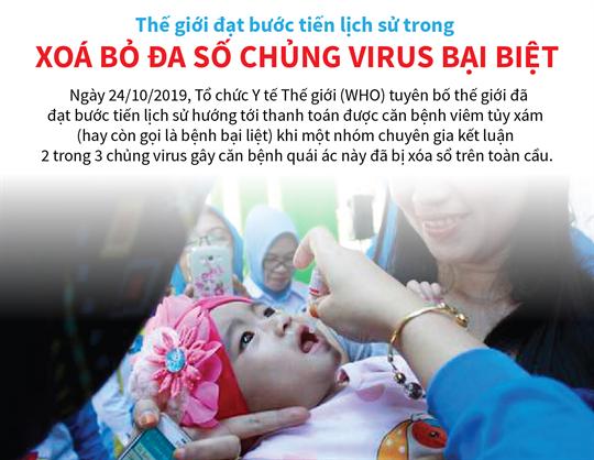 Thế giới đạt bước tiến lịch sử trong xóa bỏ đa số chủng virus bại liệt