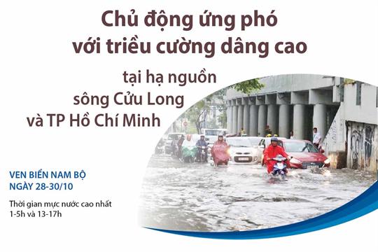 Chủ động ứng phó với triều cường dâng cao tại hạ nguồn sông Cửu Long và TP Hồ Chí Minh
