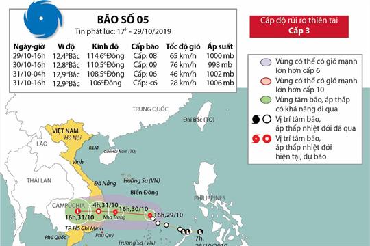 Cơn bão số 5 trên biển Đông