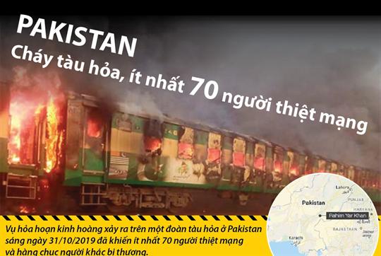 Pakistan: Cháy tàu hỏa, ít nhất 70 người thiệt mạng