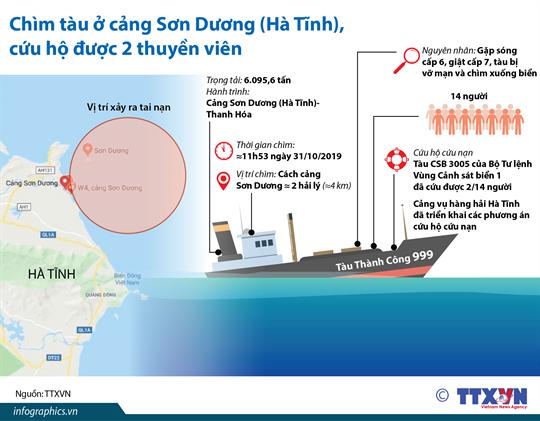 Chìm tàu ở cảng Sơn Dương (Hà Tĩnh), cứu hộ được 2 thuyền viên