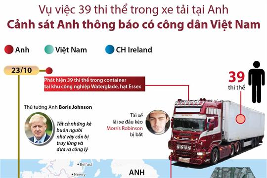 Vụ việc 39 thi thể trong xe tải tại Anh: Cảnh sát Anh thông báo có công dân Việt Nam