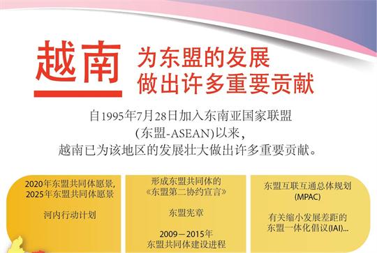越南为东盟的发展做出许多重要贡献