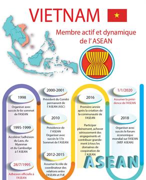 Vietnam, membre actif et dynamique au sein de l'ASEAN