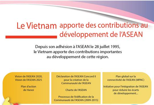Le Vietnam apporte des contributions au développement de l'ASEAN