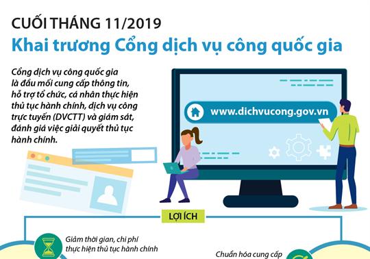 Cuối tháng 11/2019, khai trương Cổng dịch vụ công quốc gia