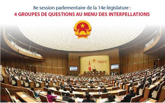 Quatre groupes de questions au menu des interpellations de la 8e session parlementaire de la 14e législature