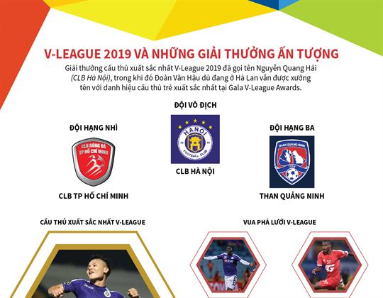 V-League 2019 và những giải thưởng ấn tượng