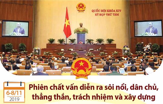 Kỳ họp thứ 8, Quốc hội khóa XIV: Phiên chất vấn diễn ra sôi nổi, dân chủ, thẳng thắn, trách nhiệm và xây dựng