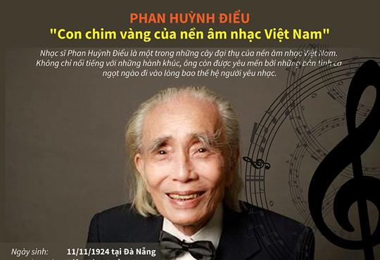 Phan Huỳnh Điểu -
