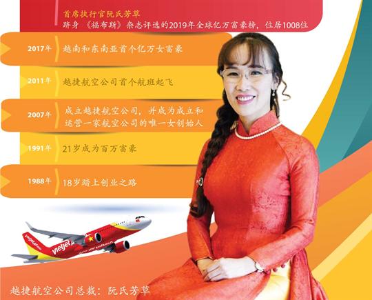 2019年亚太地区航空公司年度首席执行官阮氏芳草