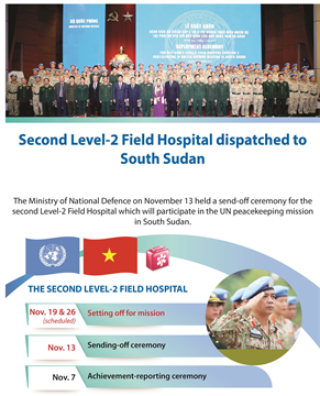 Second Level-2 Field Hospital dispatched to South Sudan
