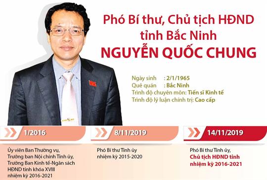 Phó Bí thư, Chủ tịch HĐND tỉnh Bắc Ninh Nguyễn Quốc Chung