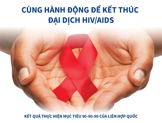 Cùng hành động để kết thúc đại dịch HIV/AIDS