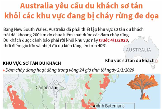 Australia yêu cầu du khách sơ tán khỏi các khu vực đang bị cháy rừng đe dọa
