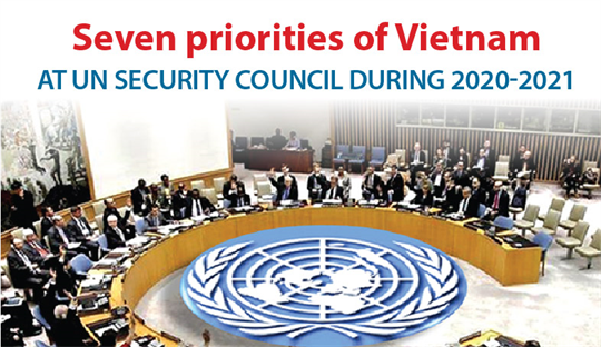 Seven priorities of Vietnam at UN Security Souncil during 2020-2021