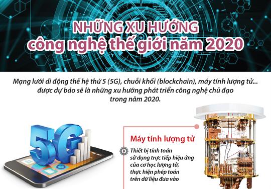Những xu hướng công nghệ thế giới năm 2020