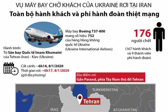 Vụ máy bay chở khách của Ukraine rơi tại Iran: Toàn bộ hành khách và phi hành đoàn thiệt mạng