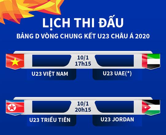 Lịch thi đấu bảng D vòng chung kết U23 Châu Á 2020
