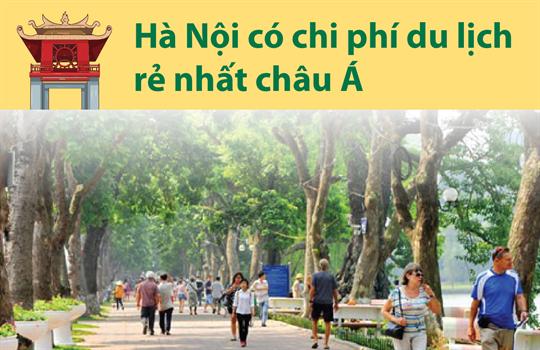 Hà Nội có chi phí du lịch rẻ nhất châu Á