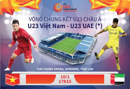 Vòng chung kết U23 Châu Á: U23 Việt Nam - U23 UAE