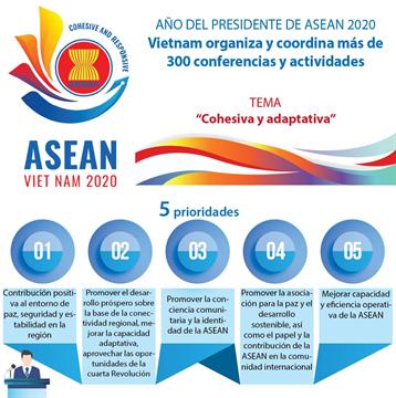 AÑO DEL PRESIDENTE DE ASEAN 2020