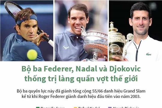 Bộ ba Federer, Nadal và Djokovic thống trị làng quần vợt thế giới