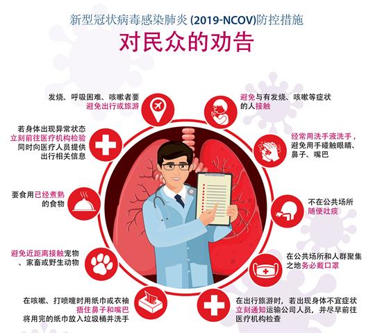 图表新闻:新型冠状病毒感染肺炎 (2019-nCoV)防控措施
