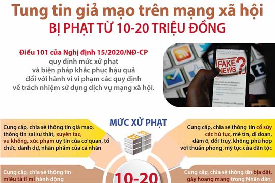 Tung tin giả mạo trên mạng xã hội bị phạt từ 10-20 triệu đồng