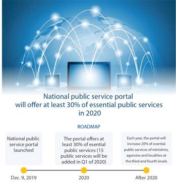 National public service portal's preliminary results
