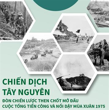 Chiến dịch Tây Nguyên: Đòn chiến lược then chốt mở đầu cuộc Tổng tiến công và nổi dậy mùa  Xuân 1975
