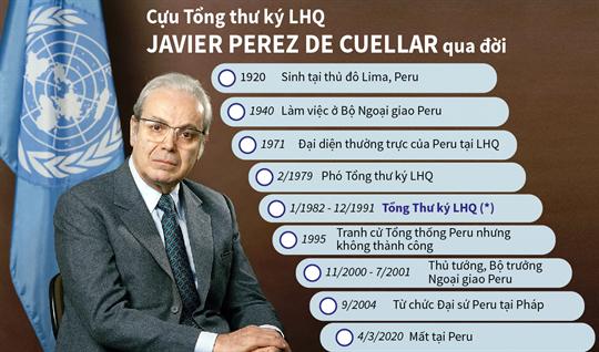 Cựu Tổng thư ký LHQ Javier Perez de Cuellar qua đời