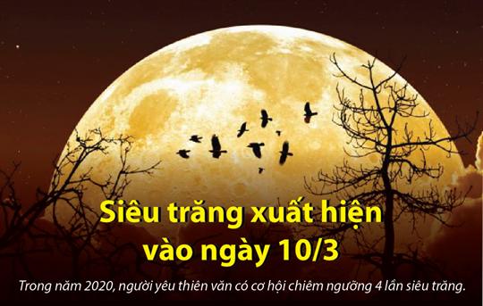 Siêu trăng sẽ xuất hiện vào ngày 10/3