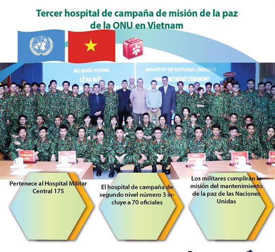 Tercer hospital de campaña de misión de la paz de la ONU en Vietnam