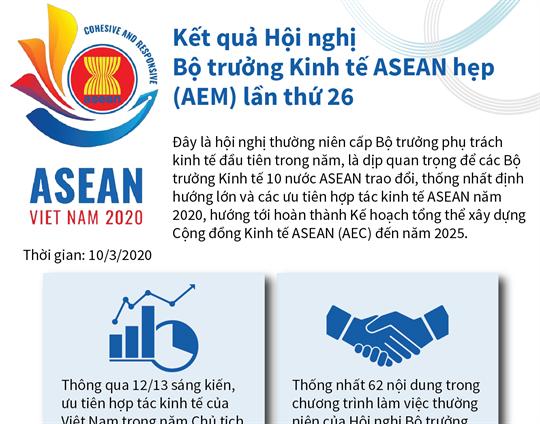 Kết quả Hội nghị Bộ trưởng Kinh tế ASEAN hẹp (AEM) lần thứ 26