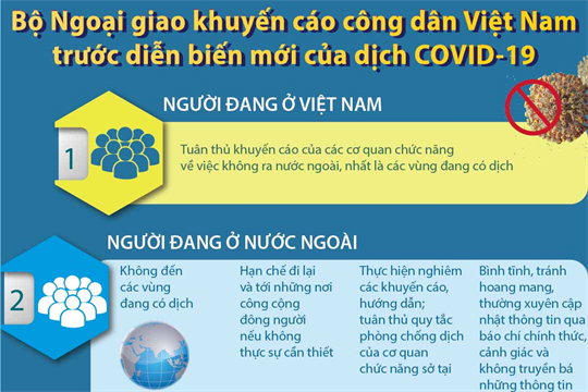Bộ Ngoại giao khuyến cáo công dân Việt Nam trước diễn biến mới của dịch COVID-19