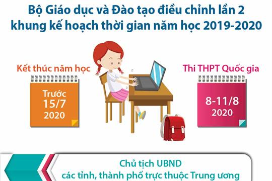 Lùi thời gian kết thúc năm học sang tháng 7 và chuyển lịch thi THPT quốc gia sang tháng 8