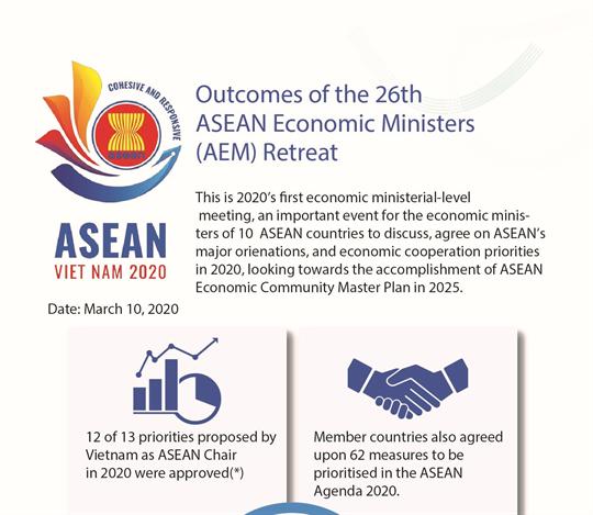 Outcomes of 26th  ASEAN Economic Ministers Retreat