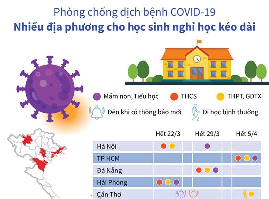 Phòng chống dịch bệnh COVID-19: Nhiều địa phương cho học sinh nghỉ học kéo dài