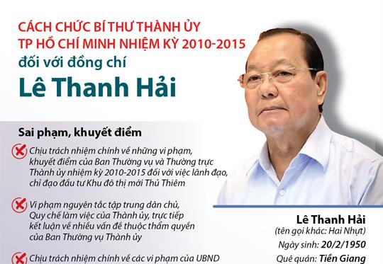 Cách chức Bí thư Thành ủy TP Hồ Chí Minh nhiệm kỳ 2010-2015  đối với đồng chí Lê Thanh Hải