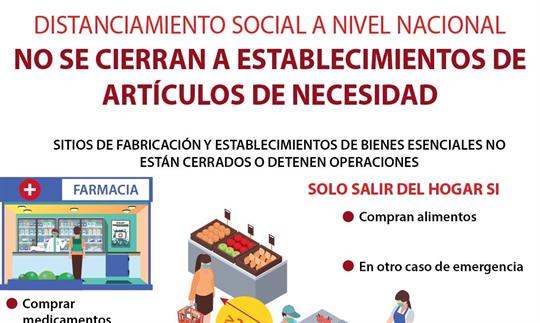 Distanciamiento social a nivel nacional