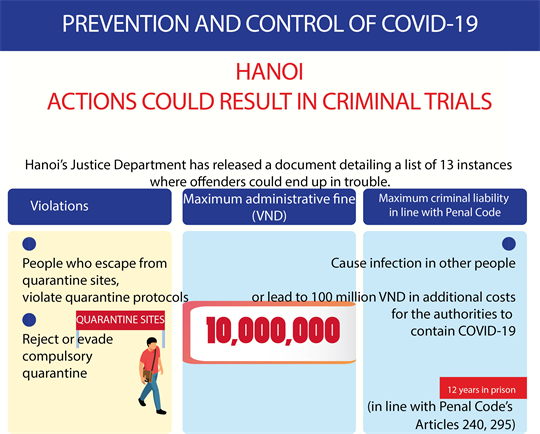 COVID-19: Actions could result in criminal trials