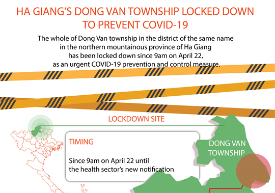 Ha Giang's Dong Van township locked down to prevent COVID-19