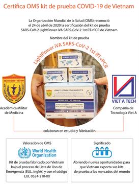 Certifica OMS kit de prueba COVID-19 de Vietnam