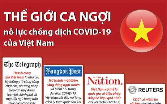 Thế giới ca ngợi nỗ lực chống dịch COVID-19 của Việt Nam