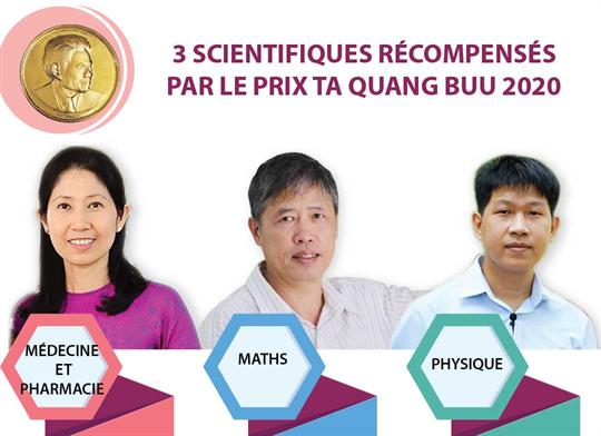 Trois scientifiques récompensés par le prix Ta Quang Buu 2020