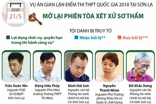 Vụ gian lận điểm thi THPT quốc gia 2018 tại Sơn La: Mở lại phiên tòa xét xử sơ thẩm