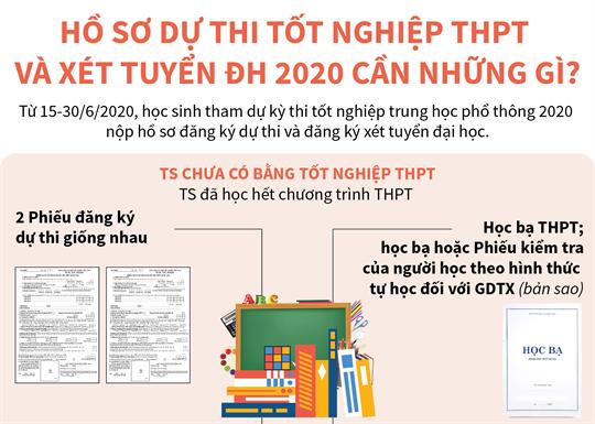 Hồ sơ dự thi tốt nghiệp THPT và xét tuyển ĐH 2020 cần những gì?