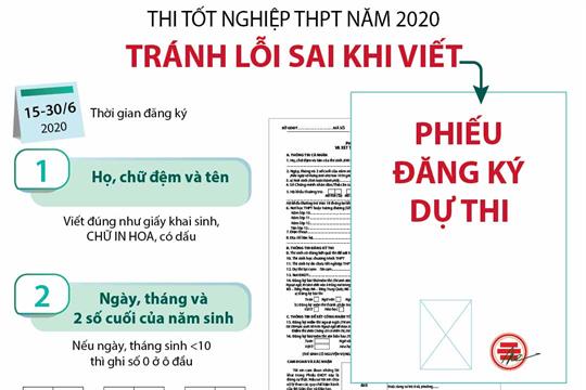 Thi tốt nghiệp THPT năm 2020: Tránh lỗi sai khi viết Phiếu đăng ký dự thi